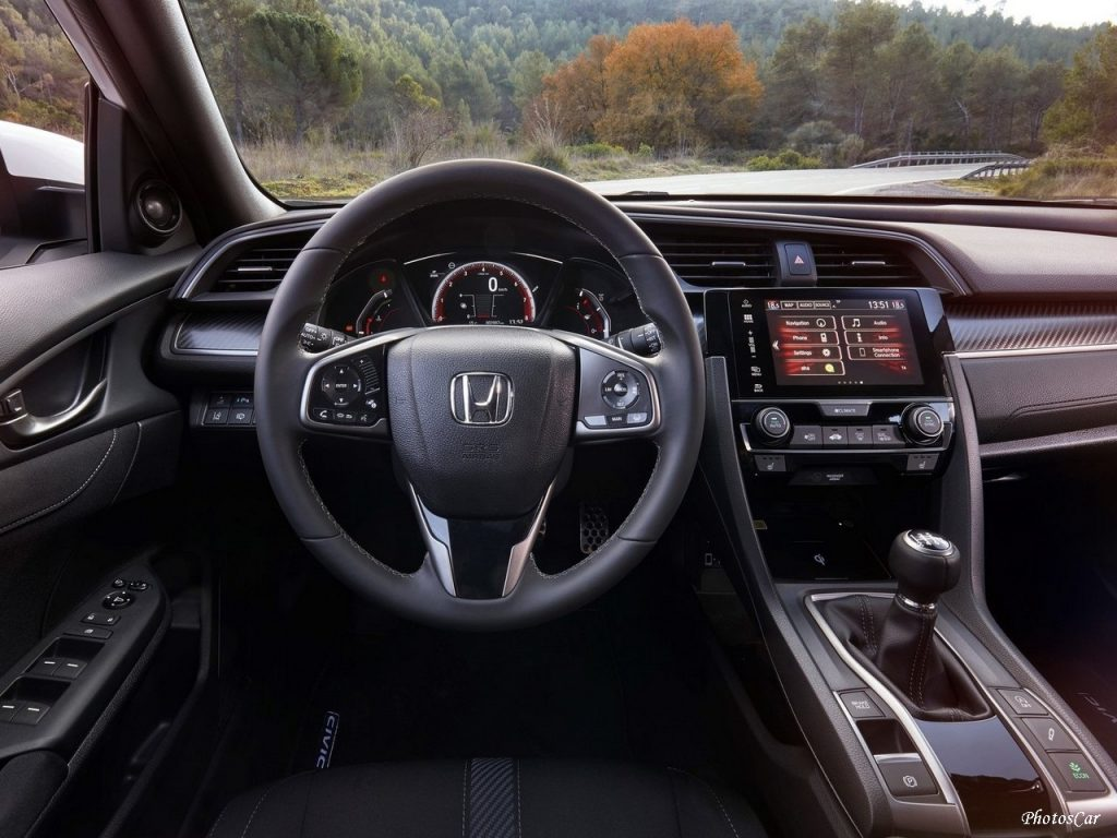 Honda Civic EU Version 2017