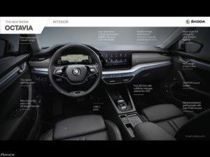 Skoda Octavia 2020
